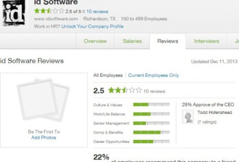 Glassdoor reviews reveal some problems at id Software